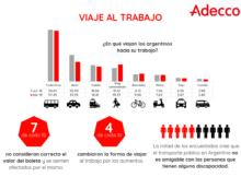 Infografía Adecco - Viaje al trabajo
